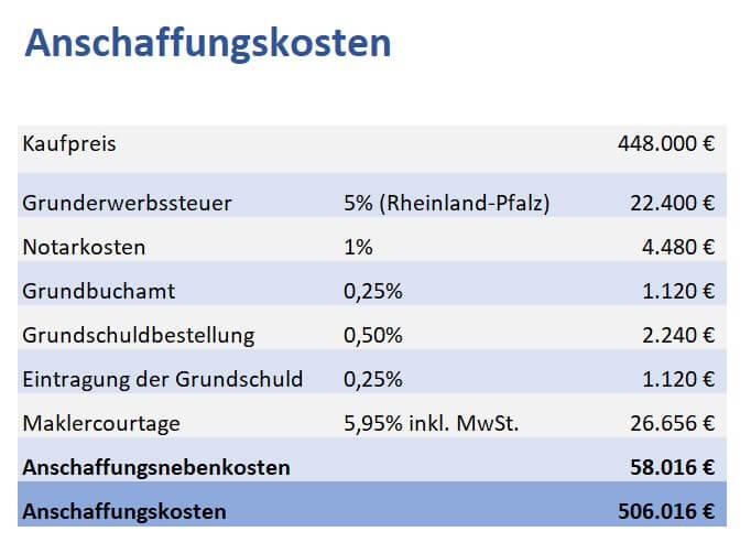 Ausgezeichnet Verwaltungsassistent Beispiel Lebenslauf 2014 Ideen ...